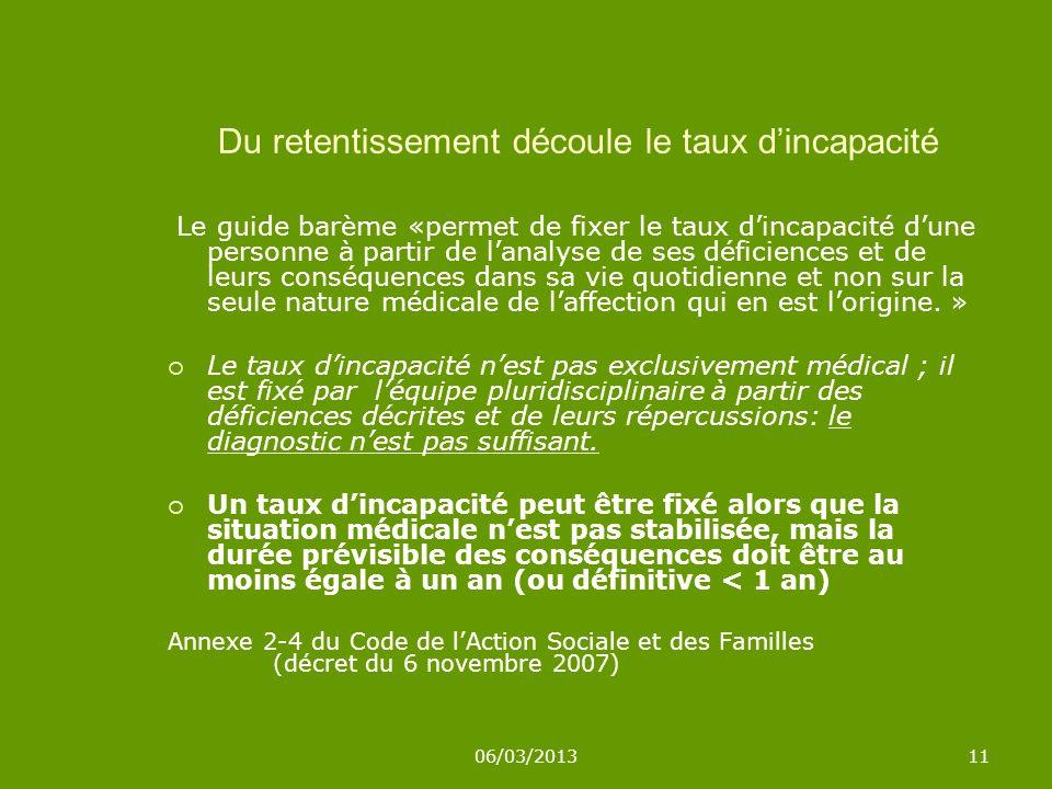 06/03/201311 Du retentissement découle le taux dincapacité Le guide barème «permet de fixer le taux dincapacité dune personne à partir de lanalyse de