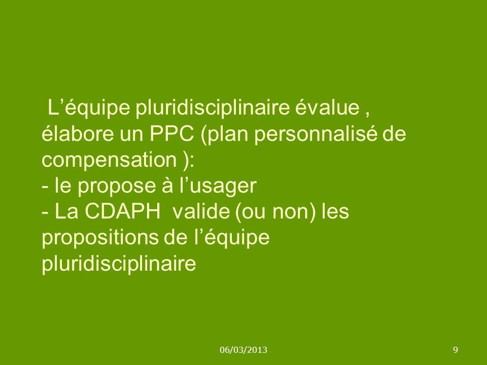 06/03/20139 Léquipe pluridisciplinaire évalue, élabore un PPC (plan personnalisé de compensation ): - le propose à lusager - La CDAPH valide (ou non)