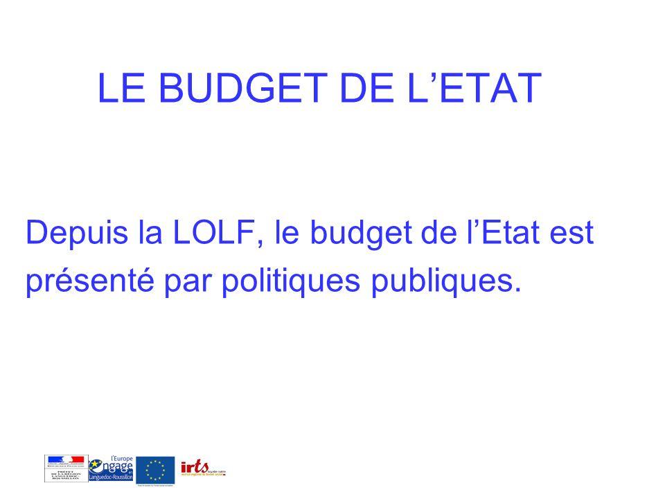 Trois niveaux structurent le budget de lEtat : Les missions : elles correspondent aux grandes politiques de lEtat.