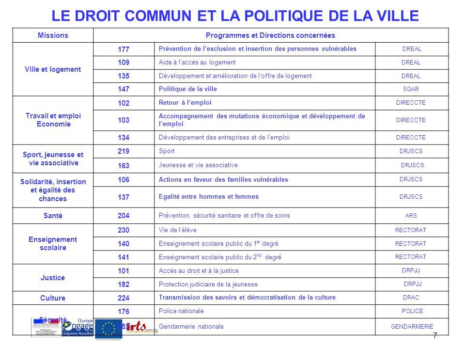 LES FINANCEMENTS DETAT - DROIT COMMUN ET CREDITS SPECIFIQUES (politique de la ville) ET LE FSE Ville et logement147 Politique de la Ville Axe 3 - mesure 3.2.