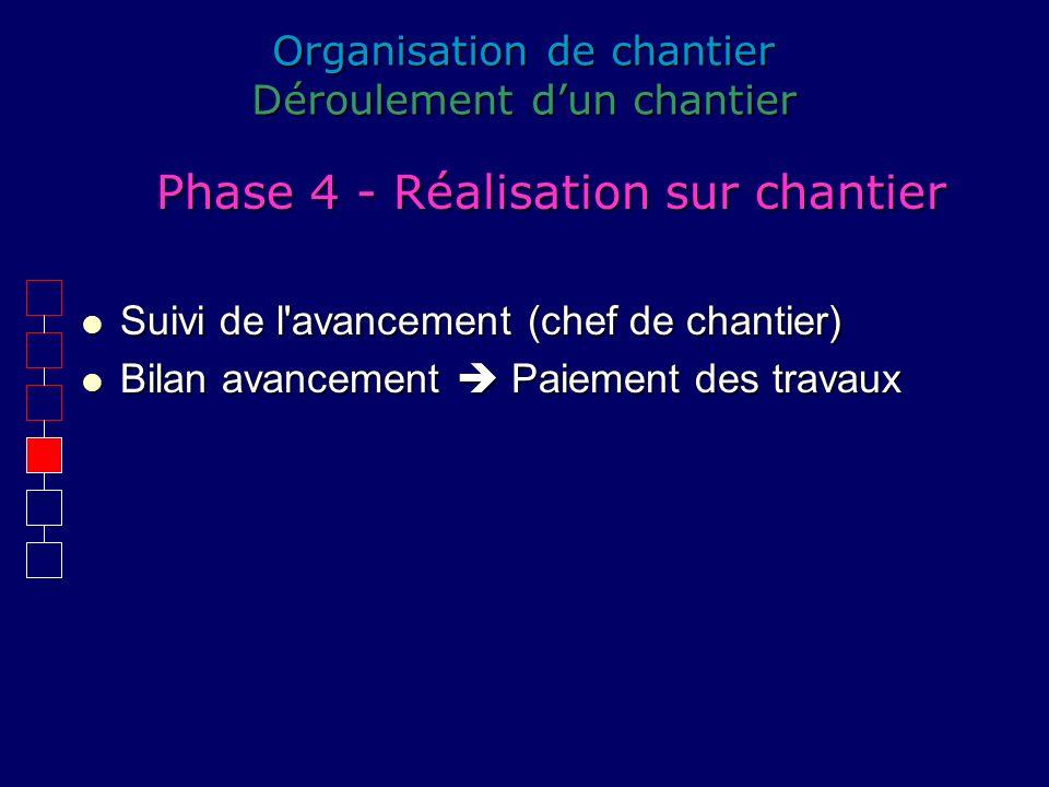 Organisation de chantier Déroulement dun chantier Phase 4 - Réalisation sur chantier Suivi de l'avancement (chef de chantier) Suivi de l'avancement (c