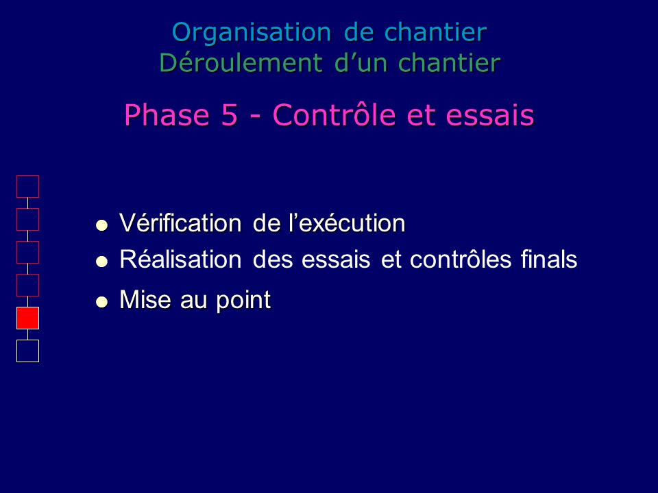Organisation de chantier Déroulement dun chantier Vérification de lexécution Vérification de lexécution Réalisation des essais et contrôles finals Pha
