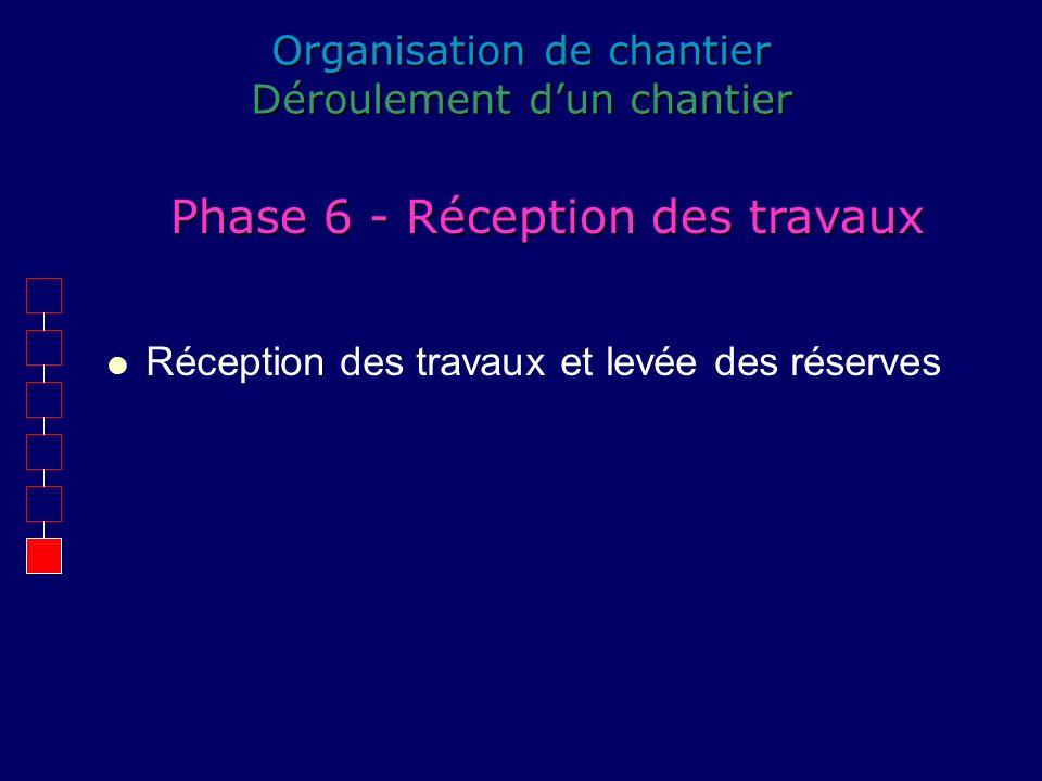 Organisation de chantier Déroulement dun chantier Phase 6 - Réception des travaux Réception des travaux et levée des réserves