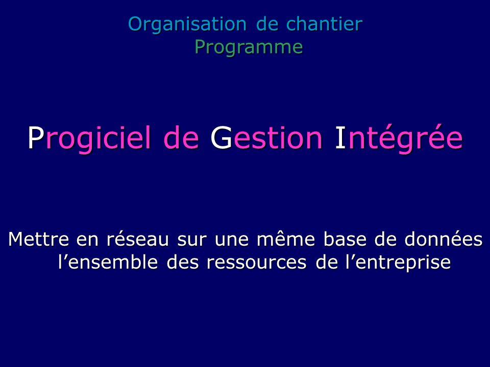Organisation de chantier Programme Programme Progiciel de Gestion Intégrée Mettre en réseau sur une même base de données lensemble des ressources de l