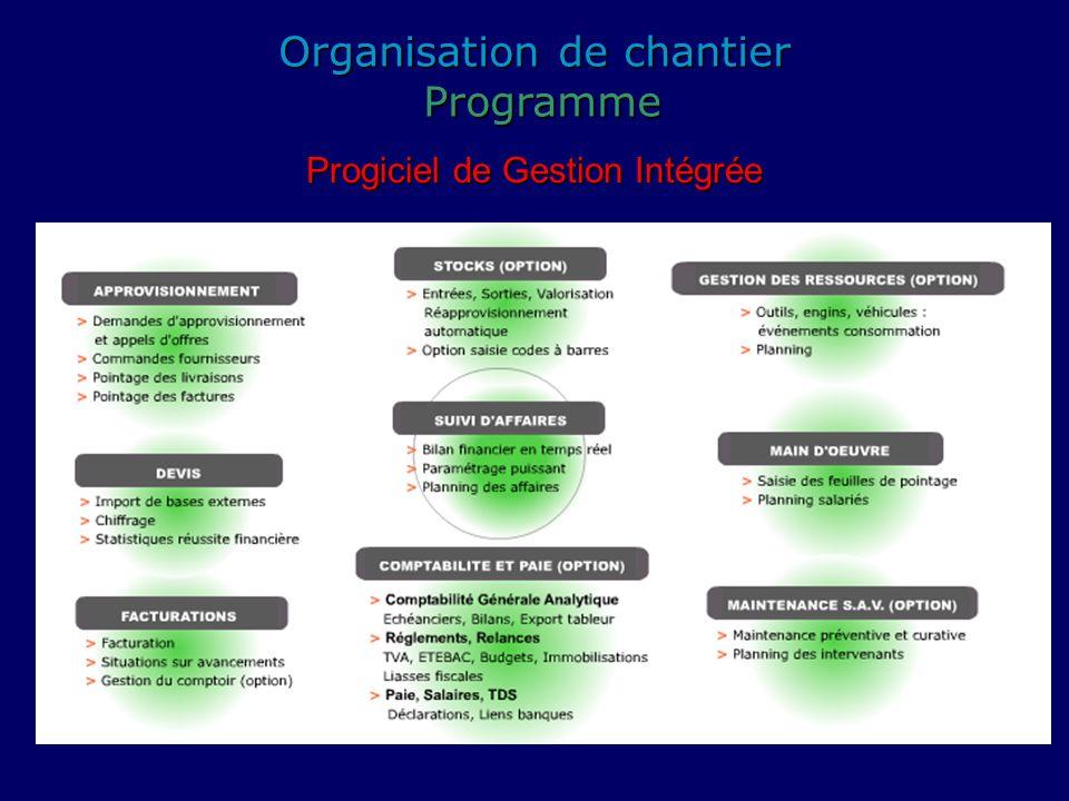 Organisation de chantier Programme Programme Progiciel de Gestion Intégrée