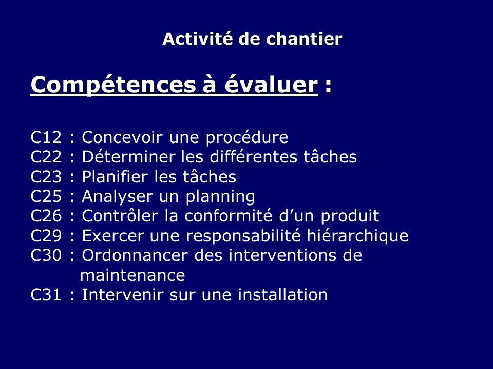 Activité de chantier Compétences à évaluer : C12 : Concevoir une procédure C22 : Déterminer les différentes tâches C23 : Planifier les tâches C25 : An