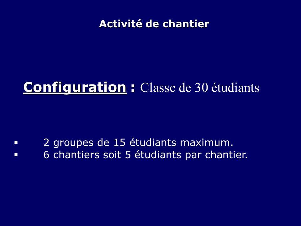Activité de chantier Configuration : Configuration : Classe de 30 étudiants 2 groupes de 15 étudiants maximum. 6 chantiers soit 5 étudiants par chanti