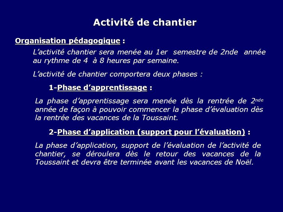 Organisation pédagogique : Lactivité chantier sera menée au 1er semestre de 2nde année au rythme de 4 à 8 heures par semaine. La phase dapprentissage