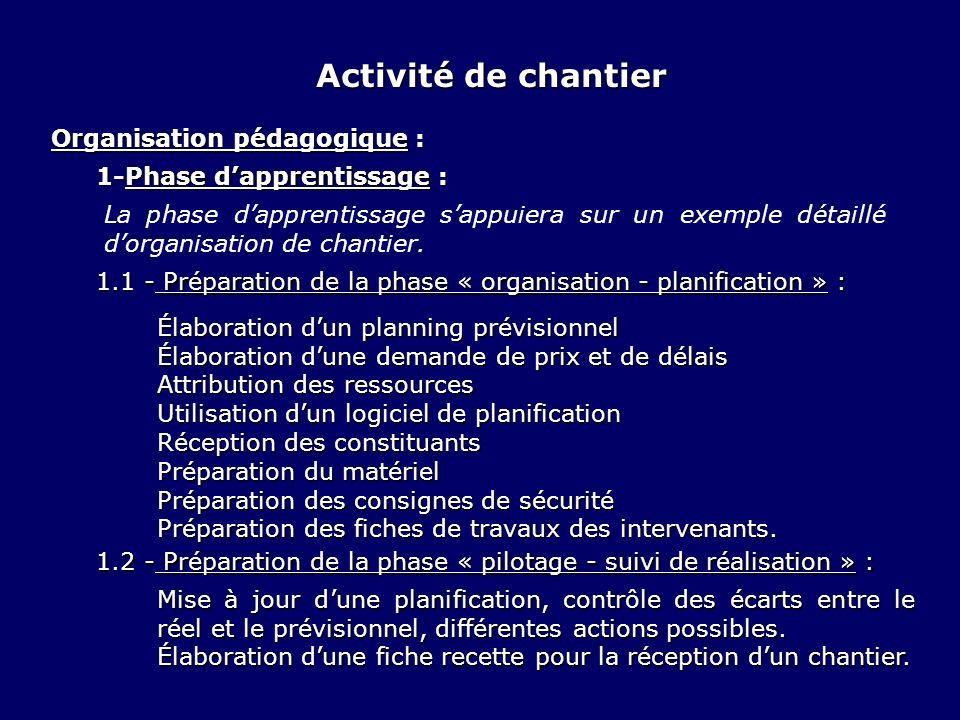 Organisation pédagogique : 1-Phase dapprentissage : La phase dapprentissage sappuiera sur un exemple détaillé dorganisation de chantier. 1.1 - Prépara