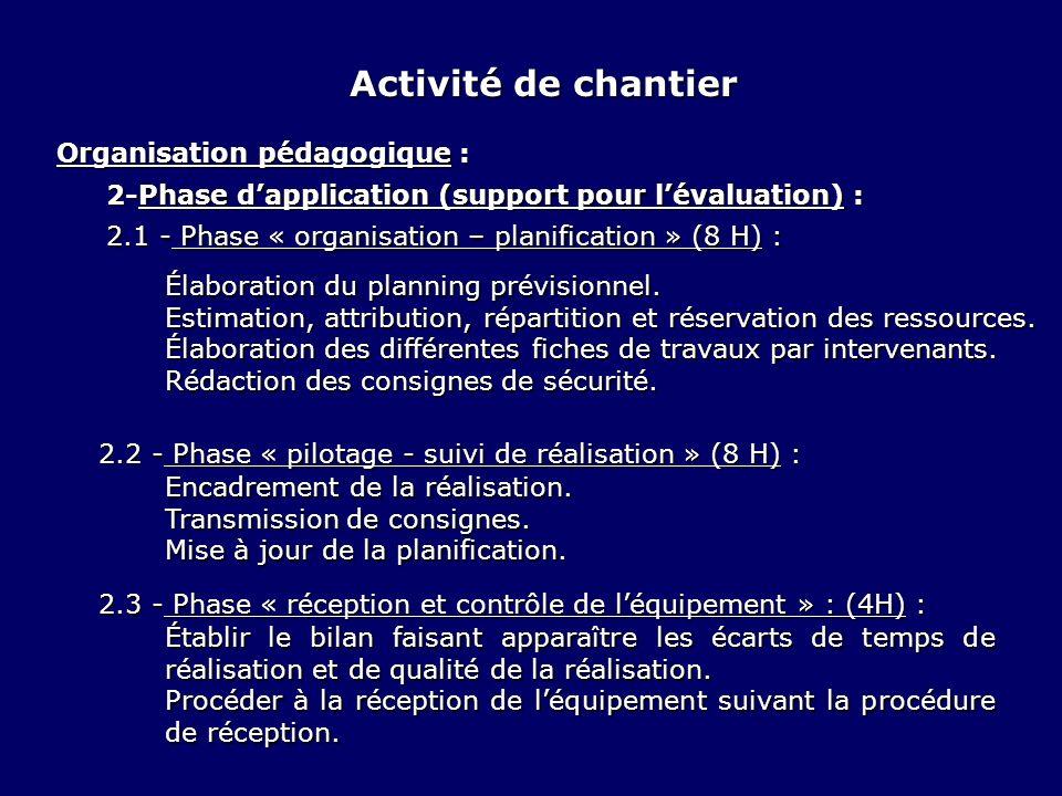 2.1 - Phase « organisation – planification » (8 H) : 2.2 - Phase « pilotage - suivi de réalisation » (8 H) : Élaboration du planning prévisionnel. Est