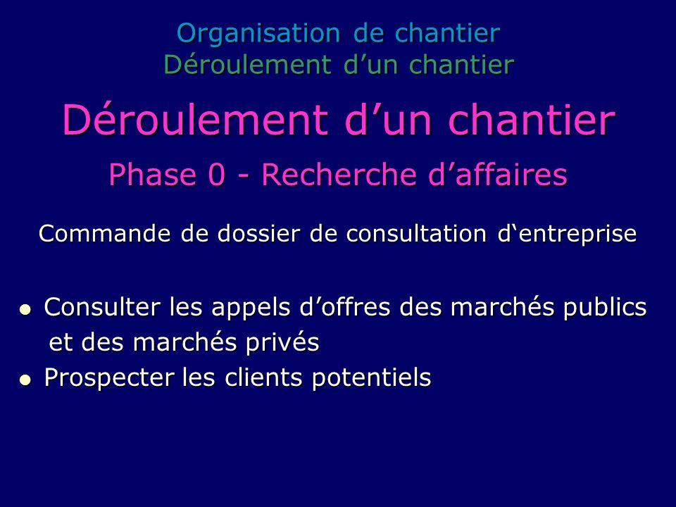 Organisation de chantier Déroulement dun chantier Passation du marché Phase 2 - Préparation étude méthode