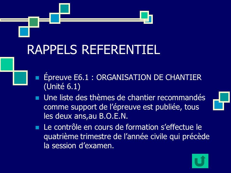 RAPPELS REFERENTIEL Épreuve E6.1 : ORGANISATION DE CHANTIER (Unité 6.1) Une liste des thèmes de chantier recommandés comme support de lépreuve est pub