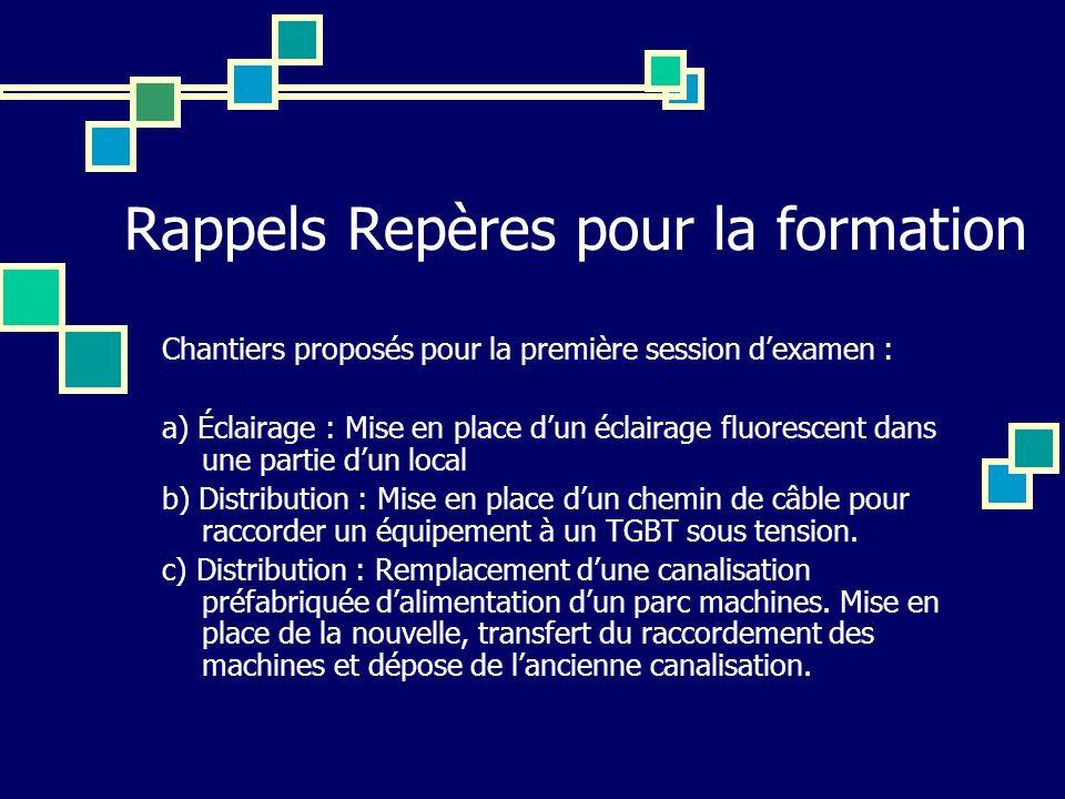 Rappels Repères pour la formation Chantiers proposés pour la première session dexamen : a) Éclairage : Mise en place dun éclairage fluorescent dans un