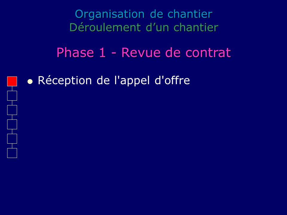 Organisation de chantier Déroulement dun chantier Réception de l'appel d'offre Phase 1 - Revue de contrat