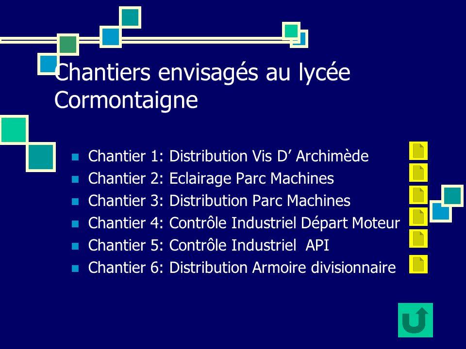 Chantiers envisagés au lycée Cormontaigne Chantier 1: Distribution Vis D Archimède Chantier 2: Eclairage Parc Machines Chantier 3: Distribution Parc M