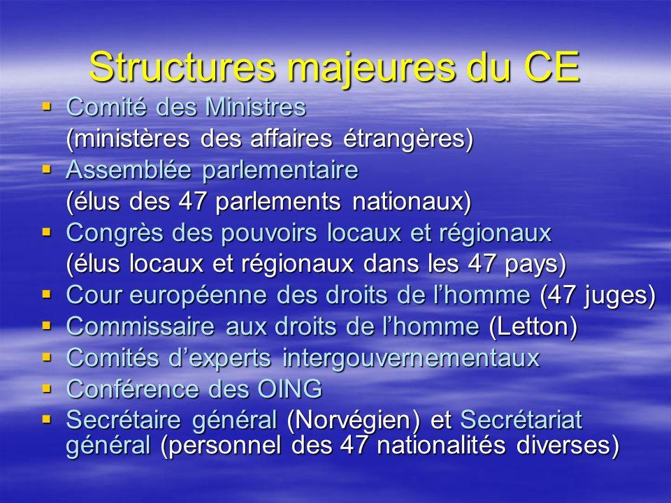 Structures majeures du CE Comité des Ministres Comité des Ministres (ministères des affaires étrangères) Assemblée parlementaire Assemblée parlementai
