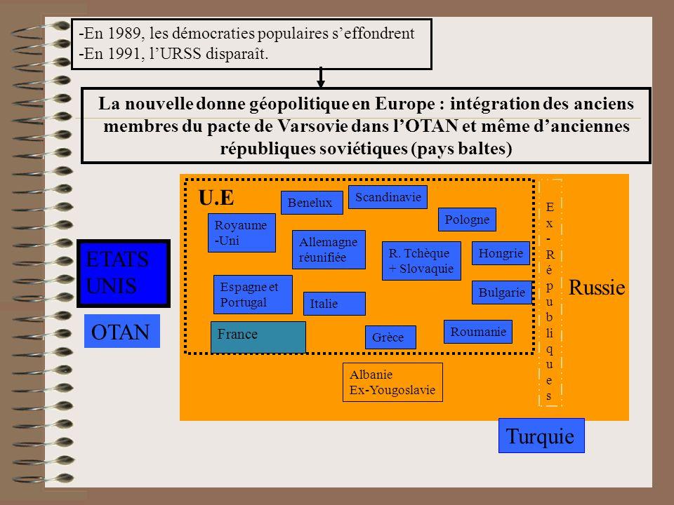 -En 1989, les démocraties populaires seffondrent -En 1991, lURSS disparaît.