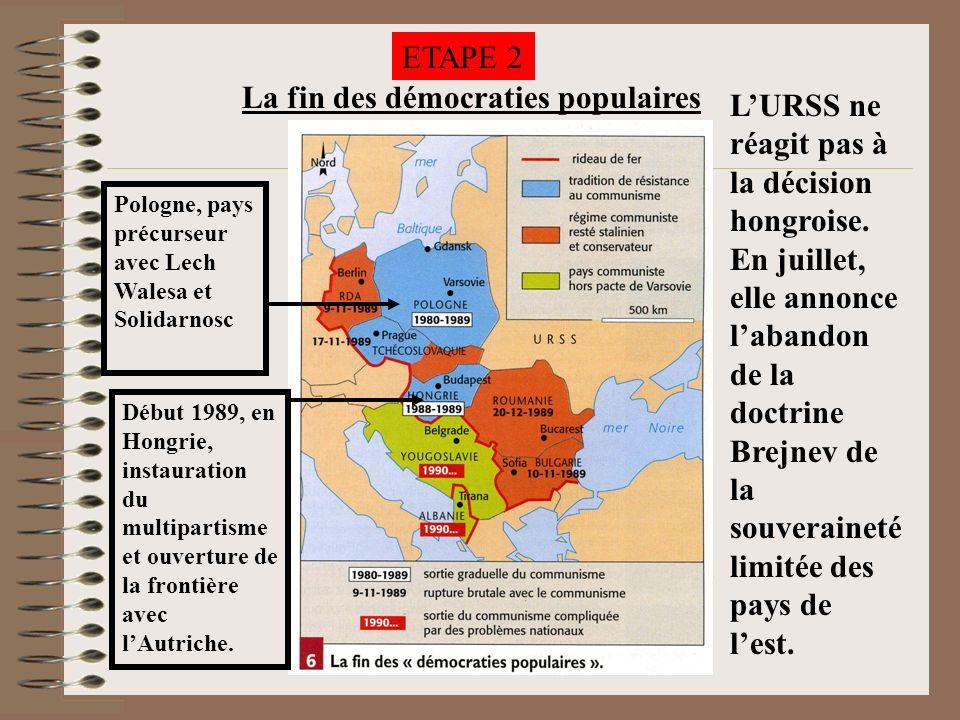 La fin des démocraties populaires Pologne, pays précurseur avec Lech Walesa et Solidarnosc Début 1989, en Hongrie, instauration du multipartisme et ouverture de la frontière avec lAutriche.