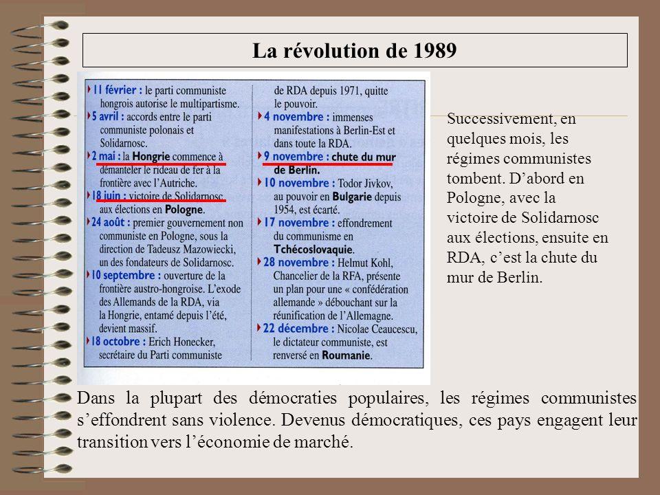 La révolution de 1989 Successivement, en quelques mois, les régimes communistes tombent.