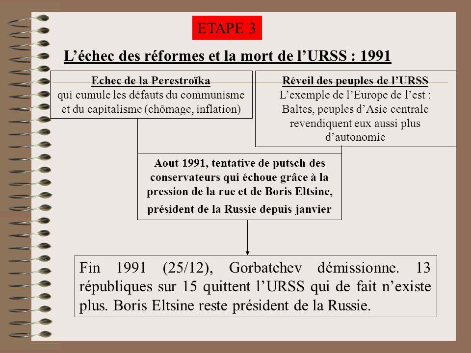 Léchec des réformes et la mort de lURSS : 1991 Echec de la Perestroïka qui cumule les défauts du communisme et du capitalisme (chômage, inflation) Réveil des peuples de lURSS Lexemple de lEurope de lest : Baltes, peuples dAsie centrale revendiquent eux aussi plus dautonomie Fin 1991 (25/12), Gorbatchev démissionne.