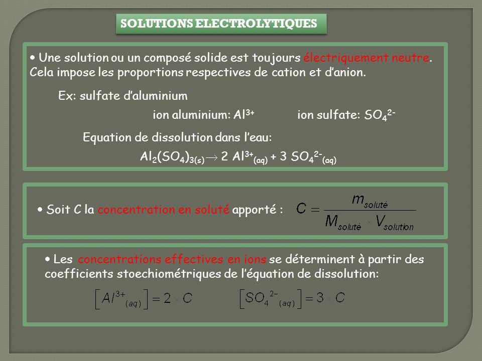 SOLUTIONS ELECTROLYTIQUES Une solution ou un composé solide est toujours électriquement neutre. Cela impose les proportions respectives de cation et d