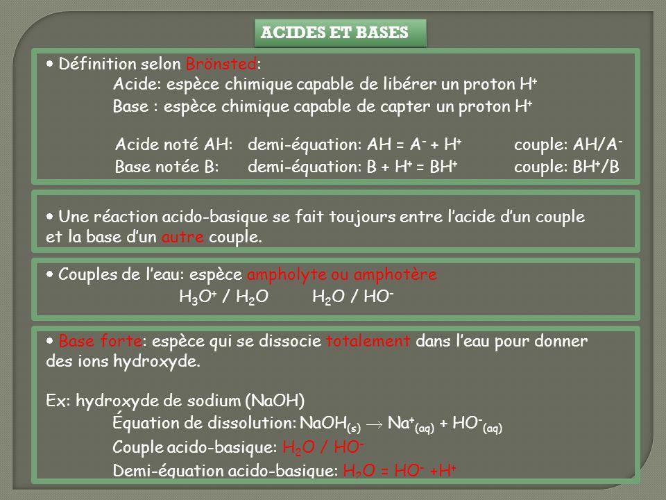 ACIDES ET BASES Définition selon Brönsted: Acide: espèce chimique capable de libérer un proton H + Base : espèce chimique capable de capter un proton