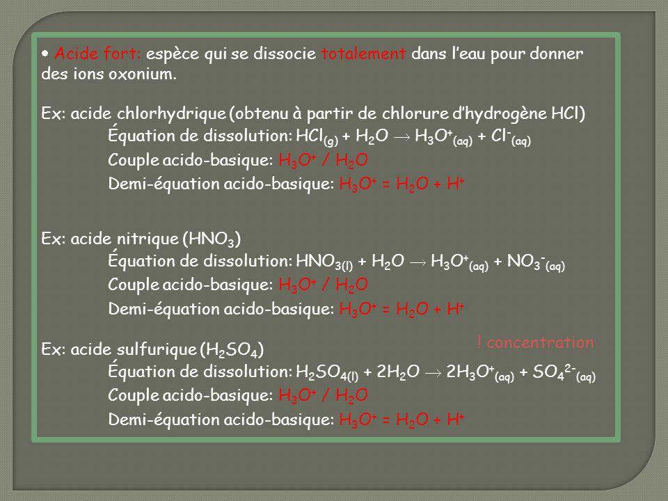Acide fort: espèce qui se dissocie totalement dans leau pour donner des ions oxonium. Ex: acide chlorhydrique (obtenu à partir de chlorure dhydrogène