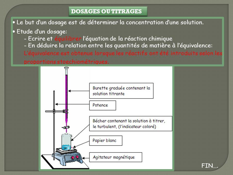 DOSAGES OU TITRAGES Le but dun dosage est de déterminer la concentration dune solution. Etude dun dosage: - Ecrire et équilibrer léquation de la réact