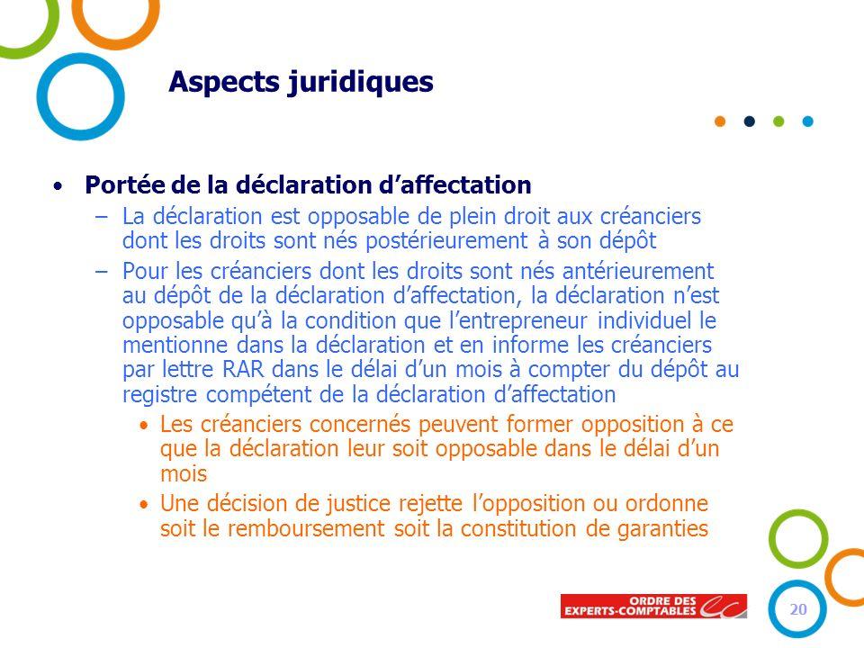 Aspects juridiques Portée de la déclaration daffectation –La déclaration est opposable de plein droit aux créanciers dont les droits sont nés postérie