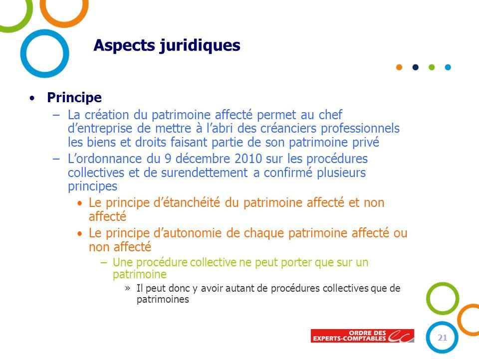 Aspects juridiques Principe –La création du patrimoine affecté permet au chef dentreprise de mettre à labri des créanciers professionnels les biens et