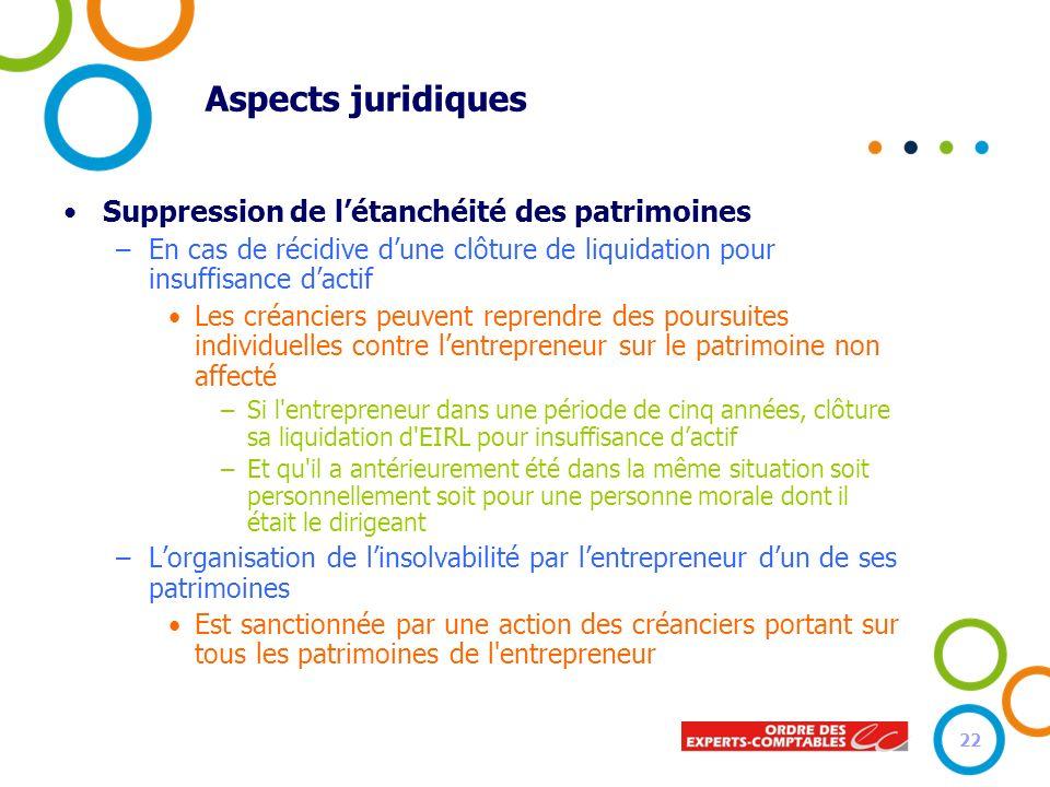 Aspects juridiques Suppression de létanchéité des patrimoines –En cas de récidive dune clôture de liquidation pour insuffisance dactif Les créanciers