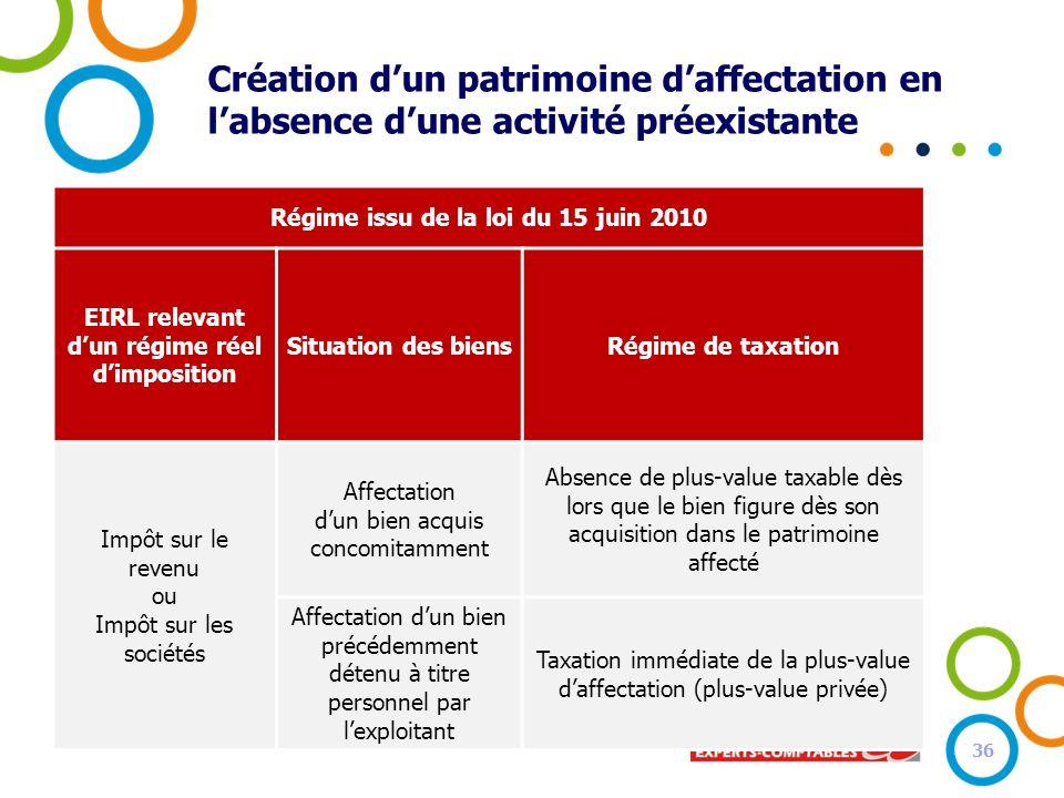Création dun patrimoine daffectation en labsence dune activité préexistante Régime issu de la loi du 15 juin 2010 EIRL relevant dun régime réel dimpos