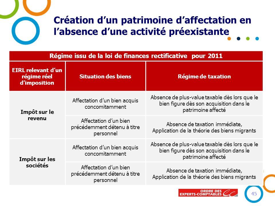 Création dun patrimoine daffectation en labsence dune activité préexistante Régime issu de la loi de finances rectificative pour 2011 EIRL relevant du