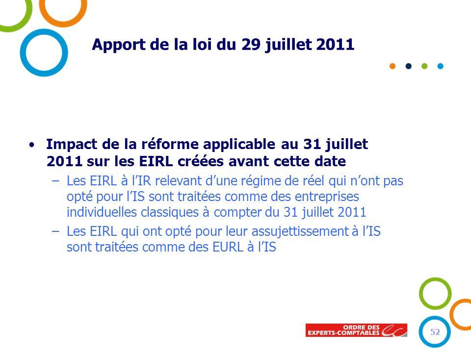 52 Apport de la loi du 29 juillet 2011 Impact de la réforme applicable au 31 juillet 2011 sur les EIRL créées avant cette date –Les EIRL à lIR relevan