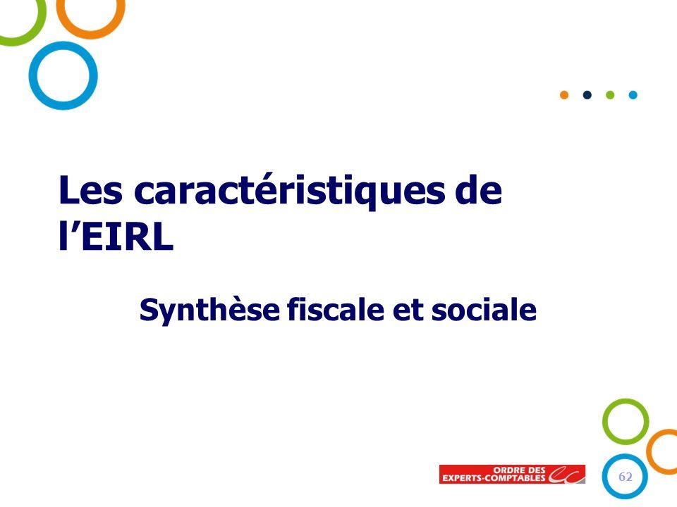 Les caractéristiques de lEIRL Synthèse fiscale et sociale 62