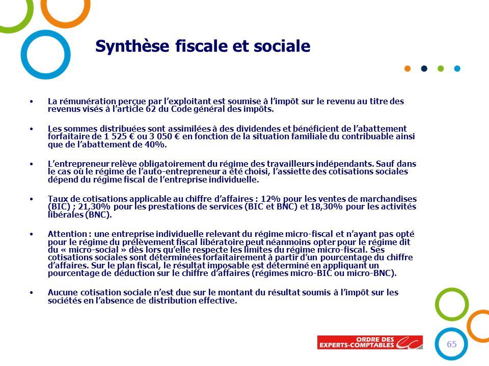 Synthèse fiscale et sociale La rémunération perçue par lexploitant est soumise à limpôt sur le revenu au titre des revenus visés à larticle 62 du Code