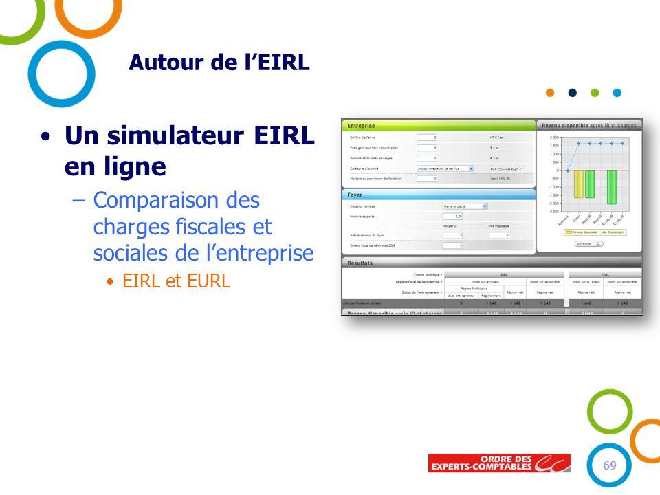 Autour de lEIRL Un simulateur EIRL en ligne –Comparaison des charges fiscales et sociales de lentreprise EIRL et EURL Disponible sur le site www.exper