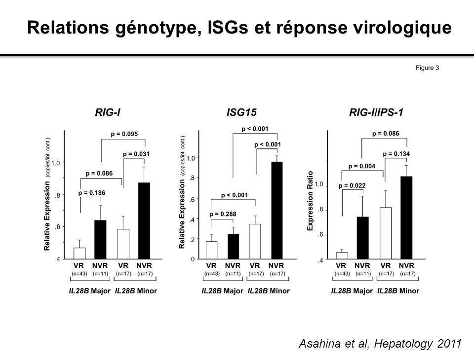 Relations génotype, ISGs et réponse virologique Asahina et al, Hepatology 2011