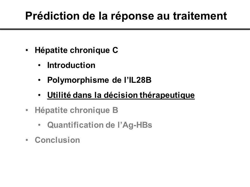 Hépatite chronique C Introduction Polymorphisme de lIL28B Utilité dans la décision thérapeutique Hépatite chronique B Quantification de lAg-HBs Conclu