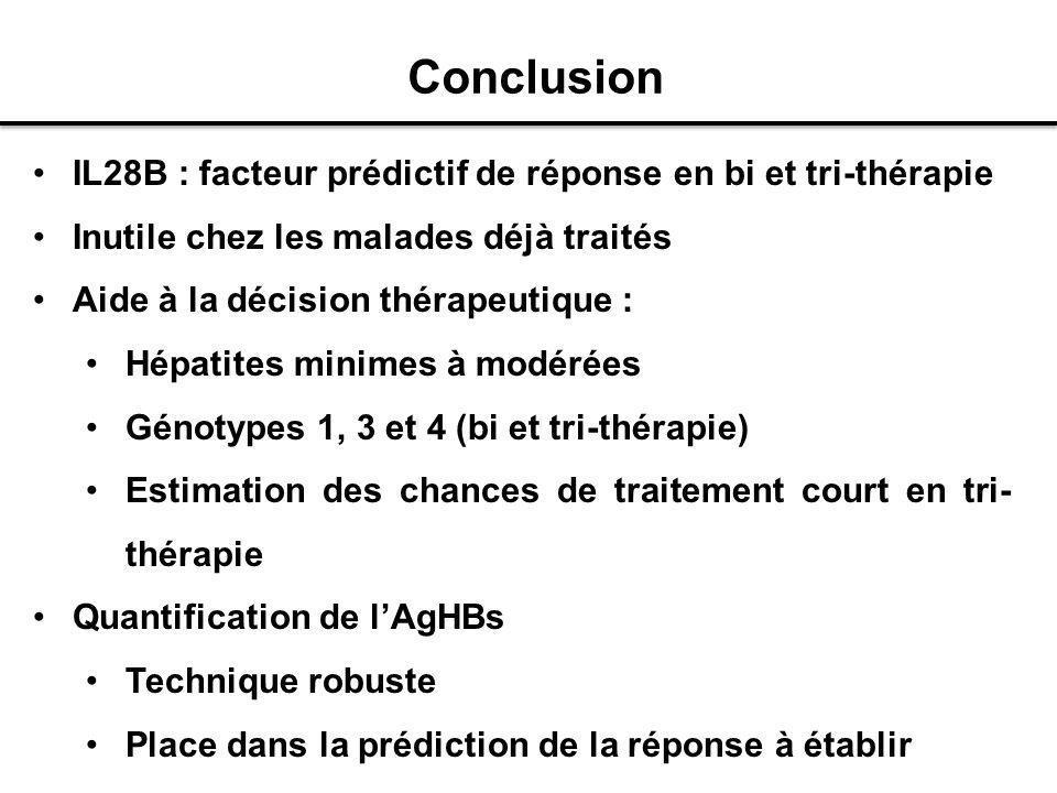 Conclusion IL28B : facteur prédictif de réponse en bi et tri-thérapie Inutile chez les malades déjà traités Aide à la décision thérapeutique : Hépatit