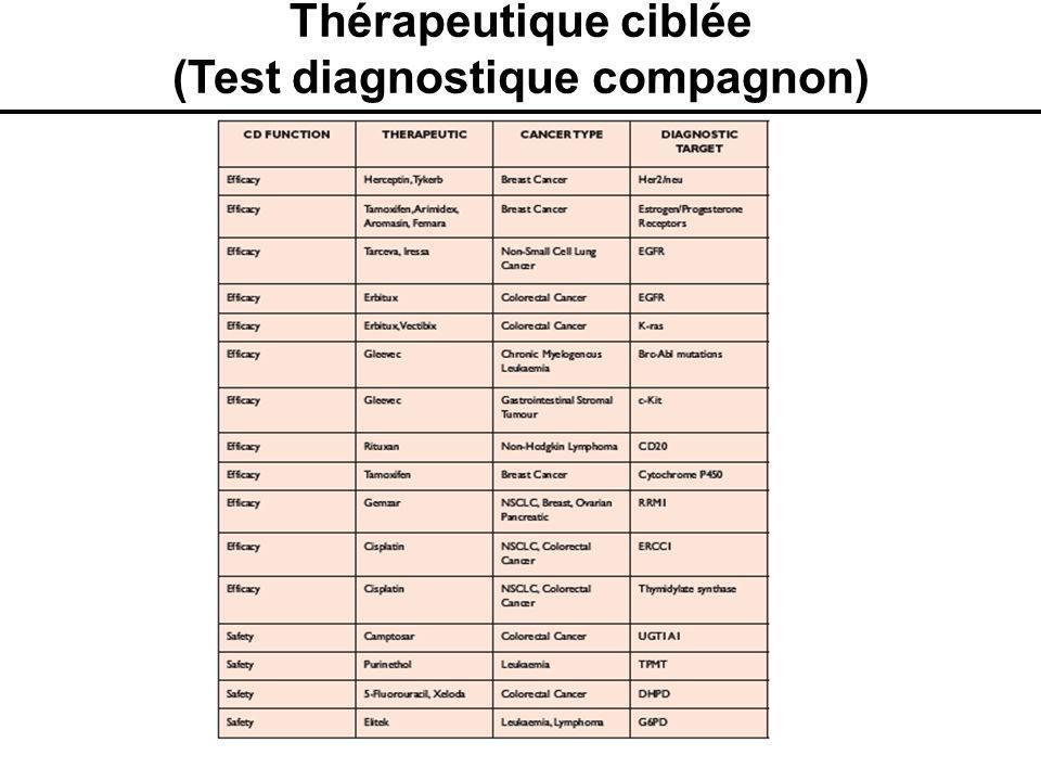 Thérapeutique ciblée (Test diagnostique compagnon)