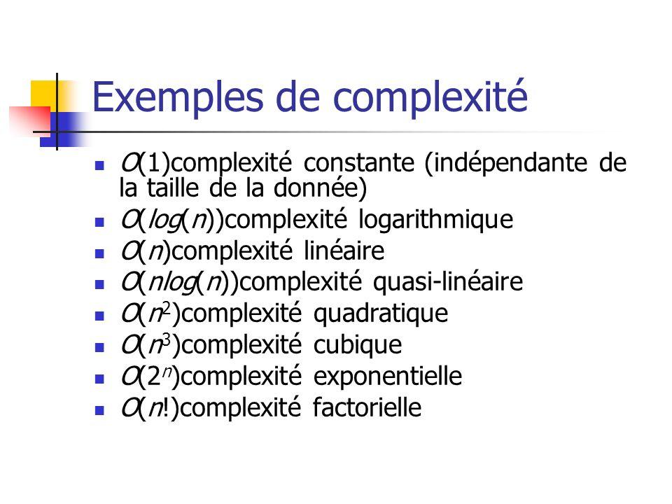 Exemples de complexité O(1)complexité constante (indépendante de la taille de la donnée) O(log(n))complexité logarithmique O(n)complexité linéaire O(n