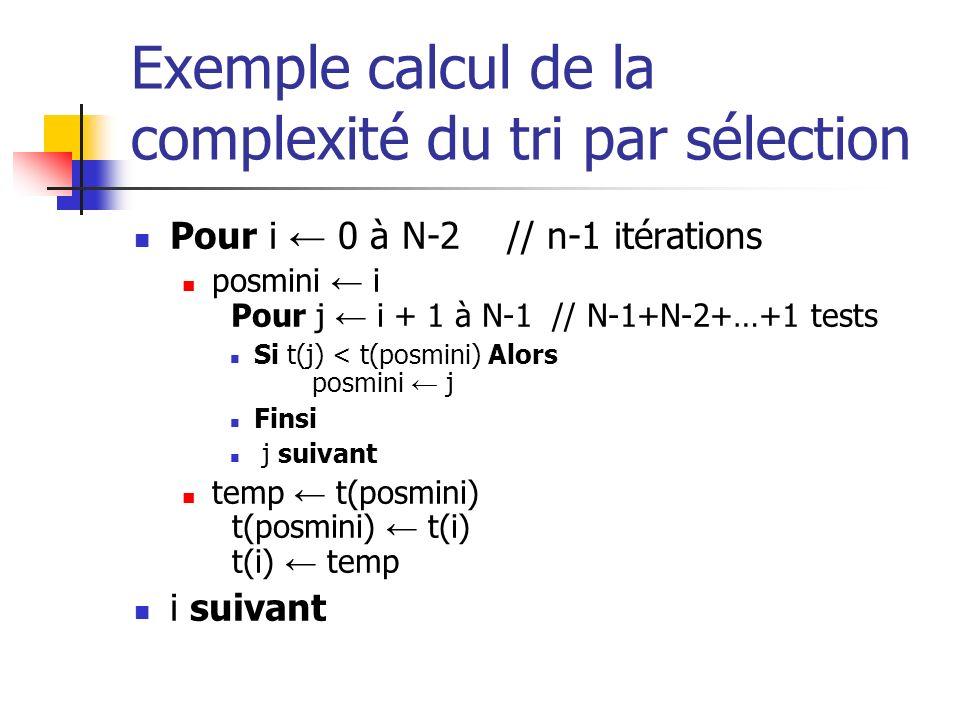 Exemple calcul de la complexité du tri par sélection Pour i 0 à N-2 // n-1 itérations posmini i Pour j i + 1 à N-1 // N-1+N-2+…+1 tests Si t(j) < t(po