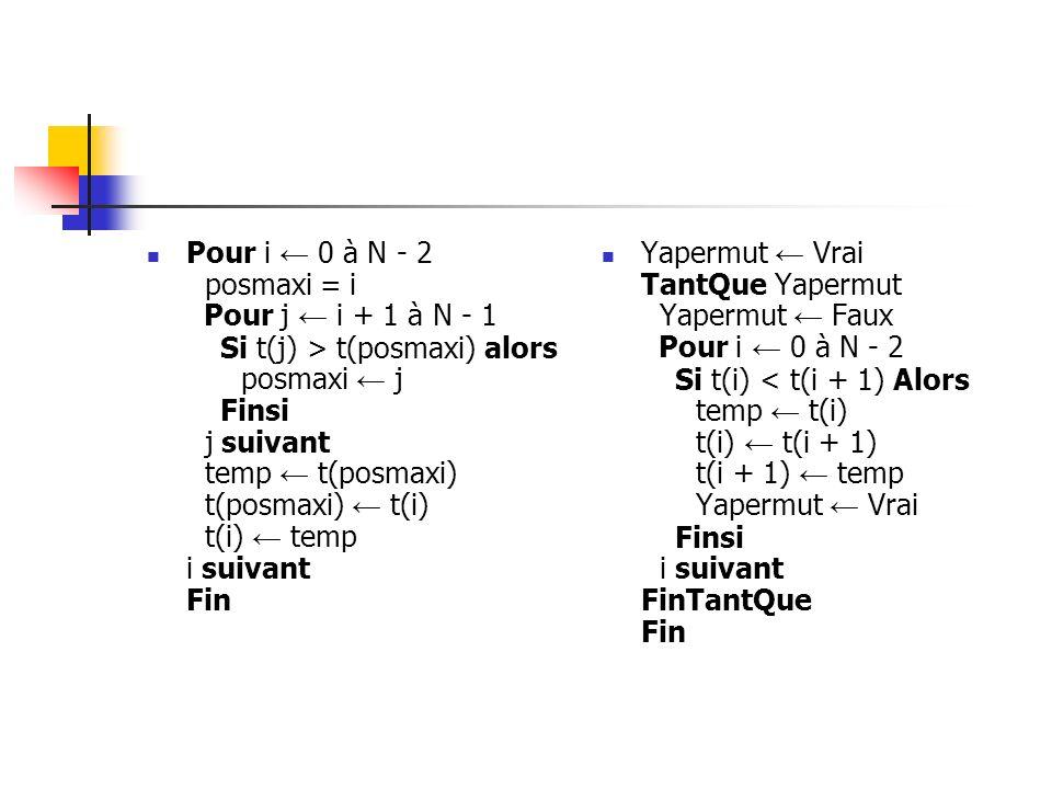 Pour i 0 à N - 2 posmaxi = i Pour j i + 1 à N - 1 Si t(j) > t(posmaxi) alors posmaxi j Finsi j suivant temp t(posmaxi) t(posmaxi) t(i) t(i) temp i sui