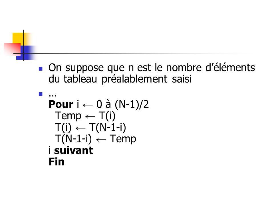 On suppose que n est le nombre déléments du tableau préalablement saisi … Pour i 0 à (N-1)/2 Temp T(i) T(i) T(N-1-i) T(N-1-i) Temp i suivant Fin