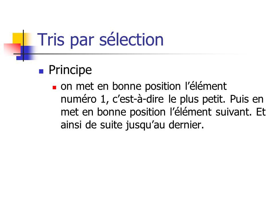 Tris par sélection Principe on met en bonne position lélément numéro 1, cest-à-dire le plus petit. Puis en met en bonne position lélément suivant. Et