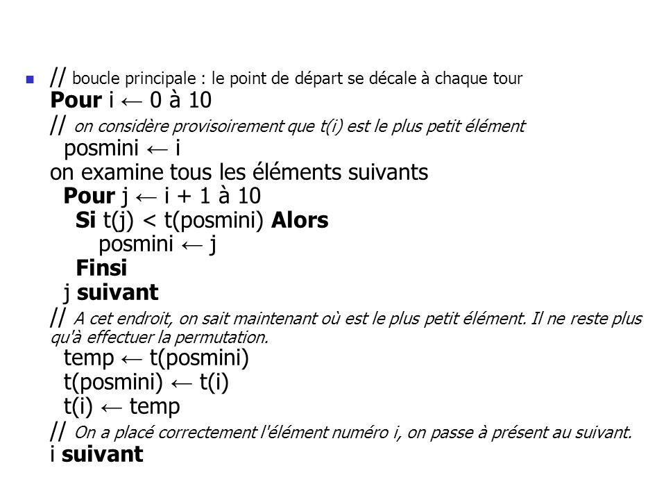 // boucle principale : le point de départ se décale à chaque tour Pour i 0 à 10 // on considère provisoirement que t(i) est le plus petit élément posm