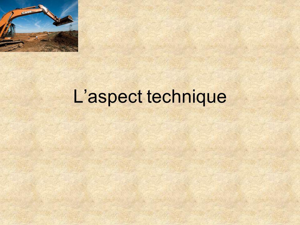 Laspect technique