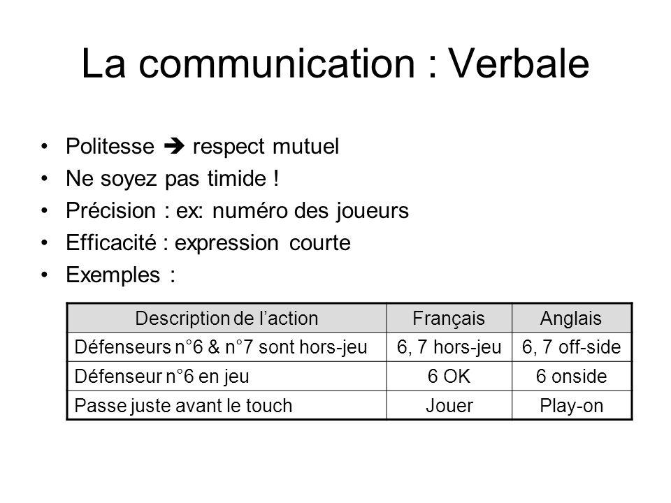 La communication : Verbale Politesse respect mutuel Ne soyez pas timide ! Précision : ex: numéro des joueurs Efficacité : expression courte Exemples :