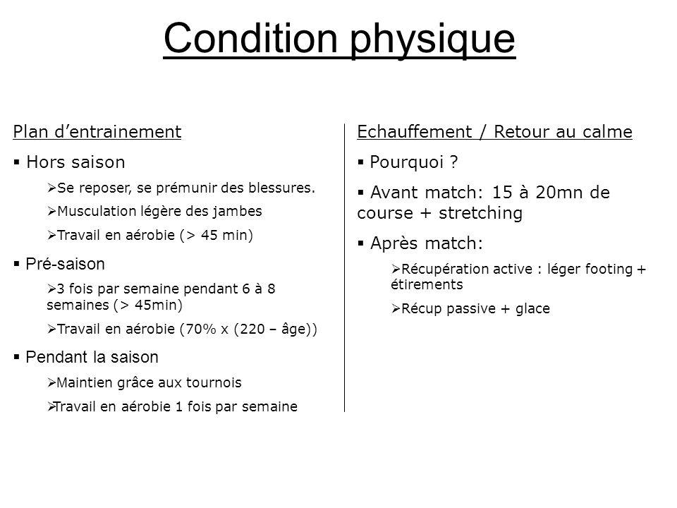 Condition physique Plan dentrainement Hors saison Se reposer, se prémunir des blessures. Musculation légère des jambes Travail en aérobie (> 45 min) P